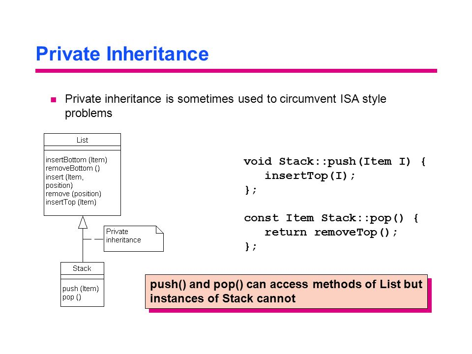Private inheritance is sometimes used to circumvent ISA style problems Private Inheritance void Stack::push(Item I) { insertTop(I); }; const Item Stack::pop() { return removeTop(); }; push() and pop() can access methods of List but instances of Stack cannot push() and pop() can access methods of List but instances of Stack cannot