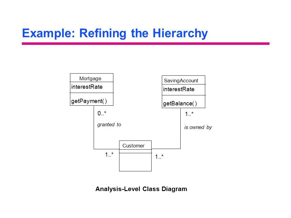 Example: C++ Declarations class Asset...