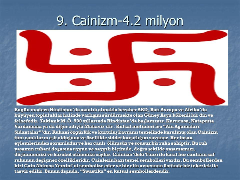 9. Cainizm-4.2 milyon Bugün modern Hindistan'da azınlık olmakla beraber ABD, Batı Avrupa ve Afrika'da büyüyen topluluklar halinde varlı ğ ını sürdürme