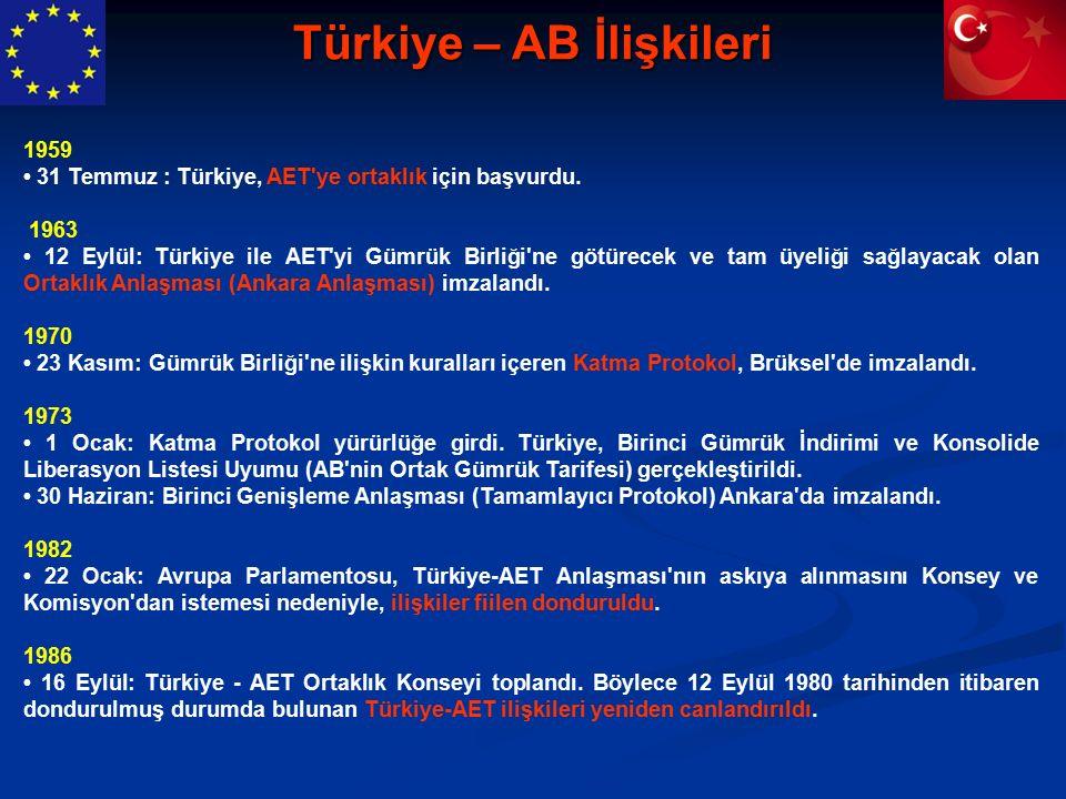 Türkiye – AB İlişkileri 1959 31 Temmuz : Türkiye, AET ye ortaklık için başvurdu.