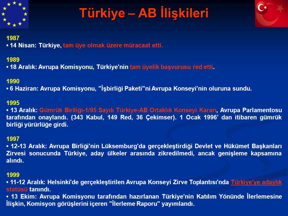 Türkiye – AB İlişkileri 1987 14 Nisan: Türkiye, tam üye olmak üzere müracaat etti.