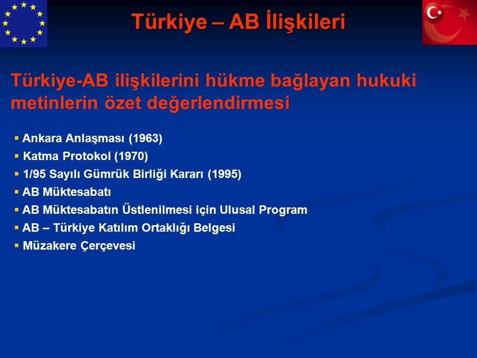 Türkiye – AB İlişkileri  Ankara Anlaşması (1963)  Katma Protokol (1970)  1/95 Sayılı Gümrük Birliği Kararı (1995)  AB Müktesabatı  AB Müktesabatın Üstlenilmesi için Ulusal Program  AB – Türkiye Katılım Ortaklığı Belgesi  Müzakere Çerçevesi Türkiye-AB ilişkilerini hükme bağlayan hukuki metinlerin özet değerlendirmesi