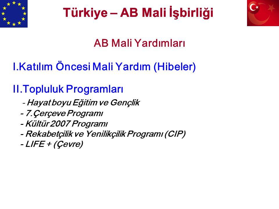 I.Katılım Öncesi Mali Yardım (Hibeler) II.Topluluk Programları - Hayat boyu Eğitim ve Gençlik - 7.Çerçeve Programı - Kültür 2007 Programı - Rekabetçilik ve Yenilikçilik Programı (CIP) - LIFE + (Çevre) Türkiye – AB Mali İşbirliği