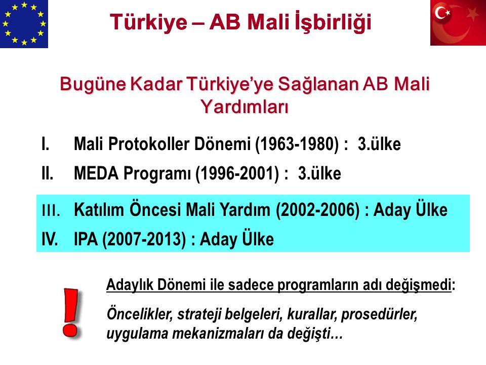 Bugüne Kadar Türkiye'ye Sağlanan Mali Yardımları Bugüne Kadar Türkiye'ye Sağlanan AB Mali Yardımları I.Mali Protokoller Dönemi (1963-1980) : 3.ülke II.MEDA Programı (1996-2001) : 3.ülke Adaylık Dönemi ile sadece programların adı değişmedi: Öncelikler, strateji belgeleri, kurallar, prosedürler, uygulama mekanizmaları da değişti… III.