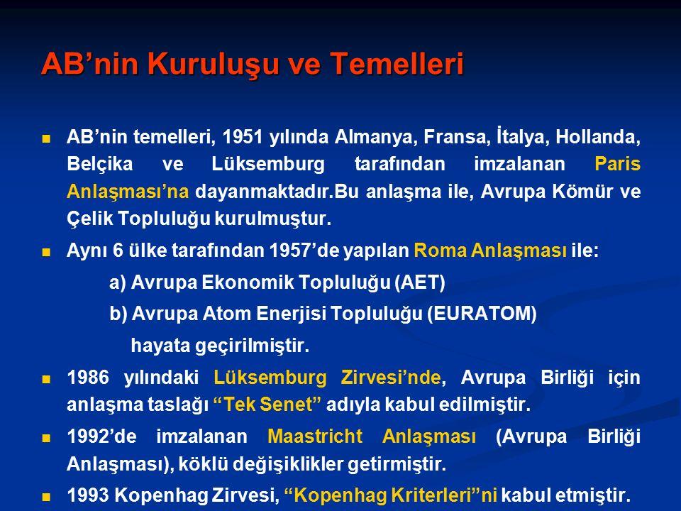 Türkiye – AB İlişkileri 2001 26 Şubat: Katılım Ortaklığına ilişkin usuller ile Katılım Ortaklığı çerçevesinde Türkiye nin alacağı yardımların temelini oluşturan Çerçeve Yönetmelik Genel İşler Konseyi nin toplantısında kabul edildi.