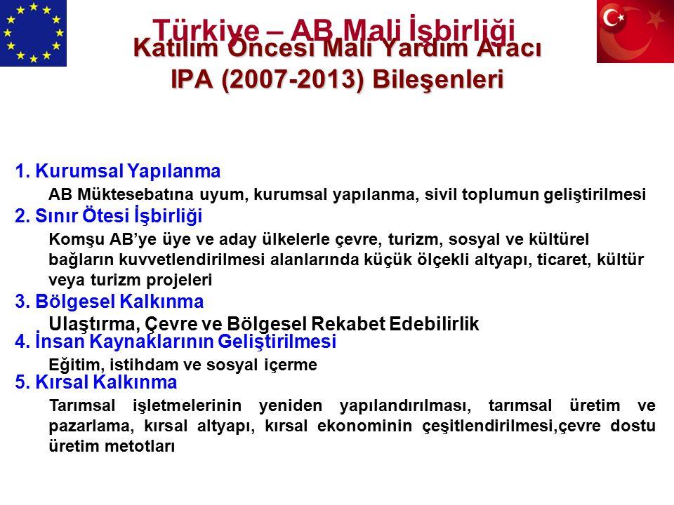 Katılım Öncesi Mali Yardım Aracı IPA (2007-2013) Bileşenleri 1.