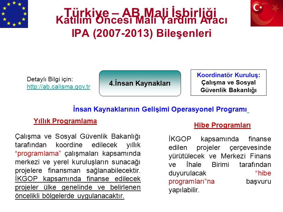 Katılım Öncesi Mali Yardım Aracı IPA (2007-2013) Bileşenleri 4.İnsan Kaynakları Detaylı Bilgi için: http://ab.calisma.gov.tr Koordinatör Kuruluş: Çalışma ve Sosyal Güvenlik Bakanlığı Yıllık Programlama Hibe Programları Çalışma ve Sosyal Güvenlik Bakanlığı tarafından koordine edilecek yıllık programlama çalışmaları kapsamında merkezi ve yerel kuruluşların sunacağı projelere finansman sağlanabilecektir.