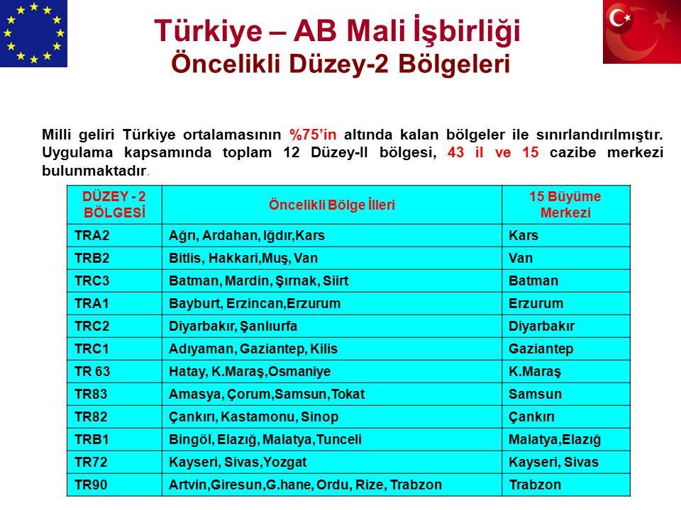 Öncelikli Düzey-2 Bölgeleri Milli geliri Türkiye ortalamasının %75'in altında kalan bölgeler ile sınırlandırılmıştır.