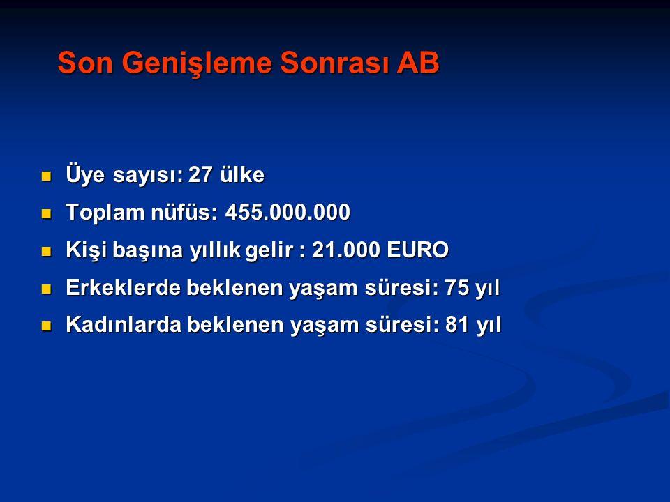 Katılım Öncesi Mali Yardım Aracı IPA (2007-2013) Bileşenleri 3.Bölgesel Kalkınma Amaç: Türkiye'nin bölgelerarası ekonomik ve sosyal kalkınmışlık seviyesini azaltarak geri kalmış bölgelerin kalkınmasına katkıda bulunmaktır.