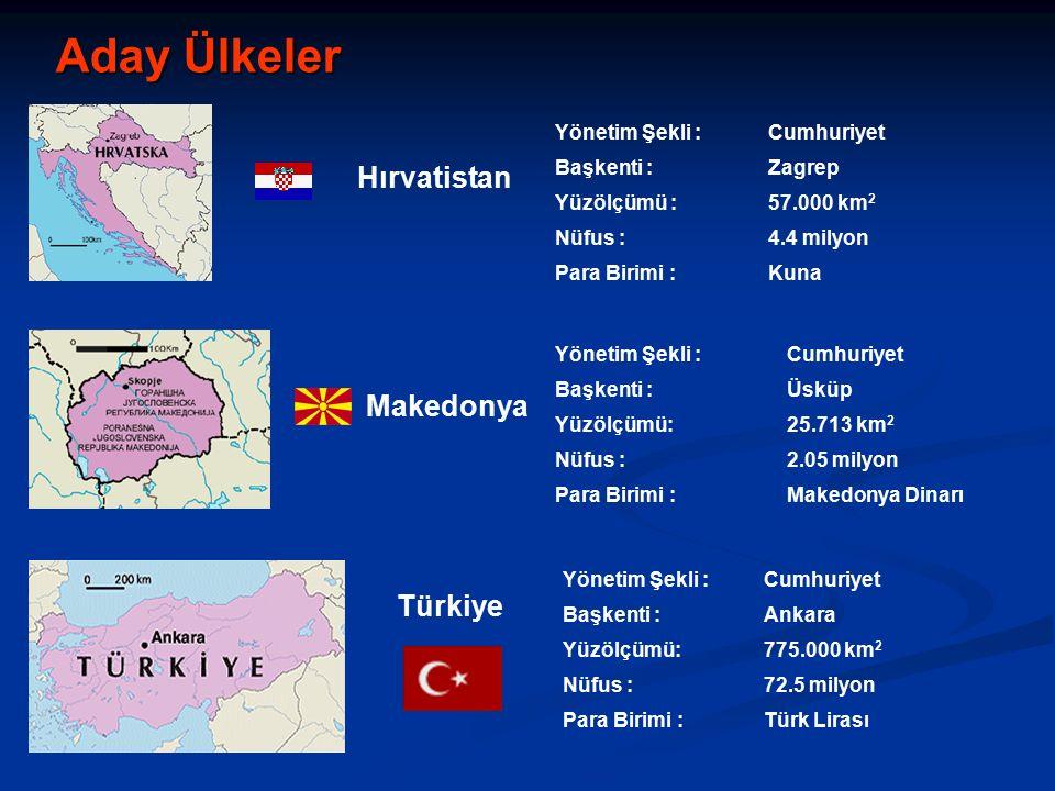 Aday Ülkeler Aday Ülkeler Yönetim Şekli :Cumhuriyet Başkenti :Zagrep Yüzölçümü :57.000 km 2 Nüfus :4.4 milyon Para Birimi :Kuna Hırvatistan Yönetim Şekli :Cumhuriyet Başkenti :Üsküp Yüzölçümü:25.713 km 2 Nüfus :2.05 milyon Para Birimi :Makedonya Dinarı Makedonya Yönetim Şekli :Cumhuriyet Başkenti :Ankara Yüzölçümü:775.000 km 2 Nüfus :72.5 milyon Para Birimi :Türk Lirası Türkiye