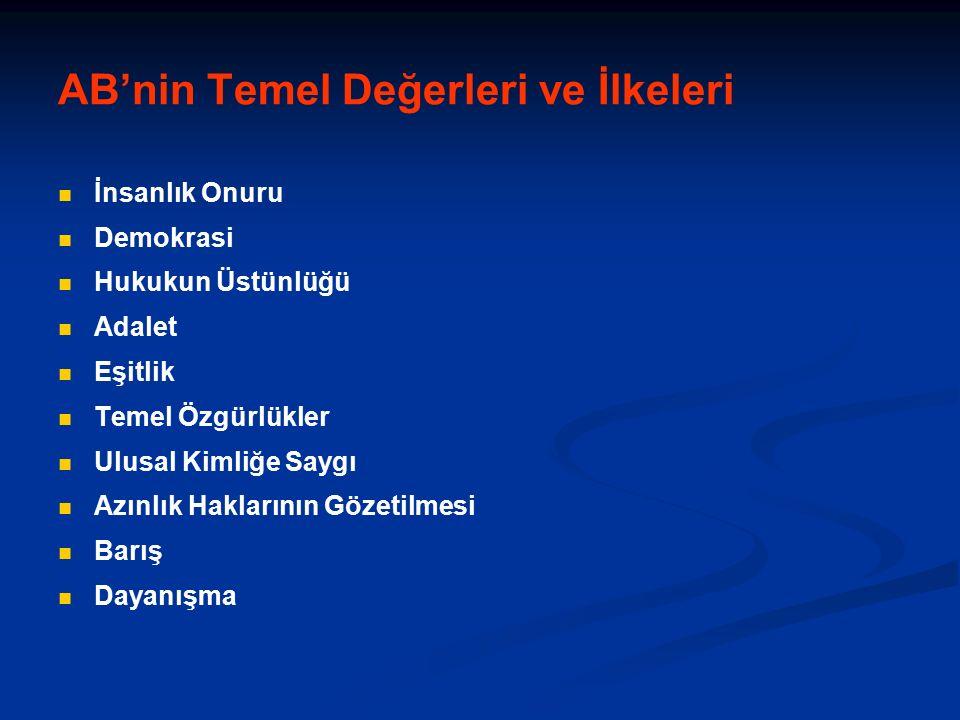 AB Mali Yardımları Hangi Önceliklerde Kullanıldı Türkiye – AB Mali İşbirliği