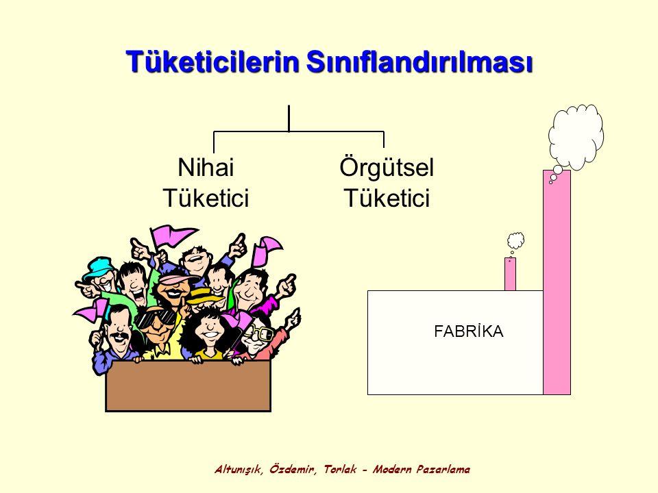 Altunışık, Özdemir, Torlak - Modern Pazarlama Tüketicilerin Sınıflandırılması Nihai Tüketici Örgütsel Tüketici FABRİKA
