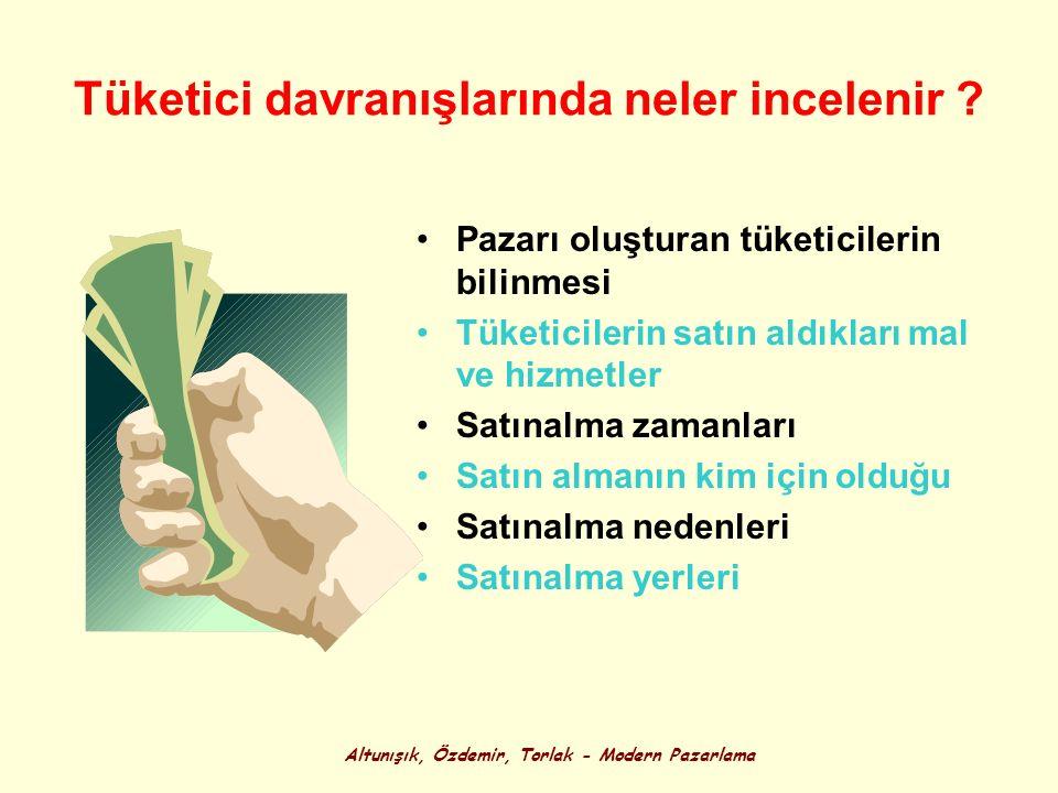 Altunışık, Özdemir, Torlak - Modern Pazarlama Tüketici davranışlarında neler incelenir ? Pazarı oluşturan tüketicilerin bilinmesi Tüketicilerin satın