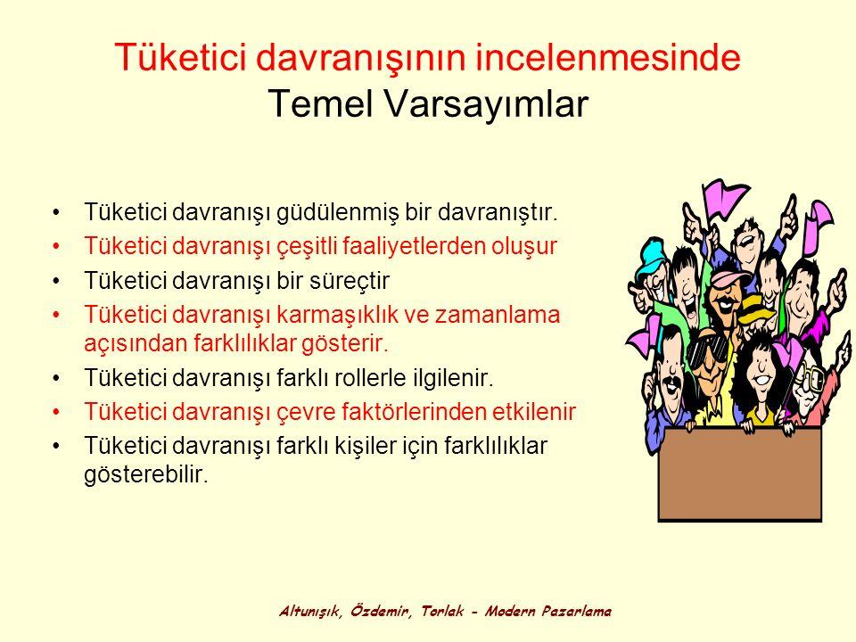 Altunışık, Özdemir, Torlak - Modern Pazarlama Tüketici davranışının incelenmesinde Temel Varsayımlar Tüketici davranışı güdülenmiş bir davranıştır. Tü