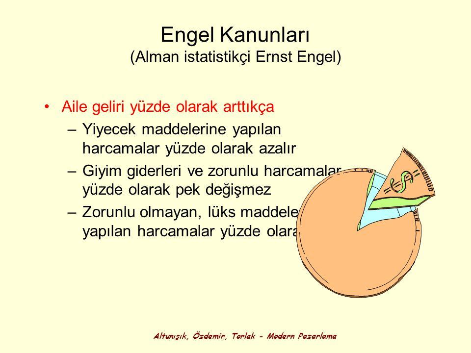 Altunışık, Özdemir, Torlak - Modern Pazarlama Engel Kanunları (Alman istatistikçi Ernst Engel) Aile geliri yüzde olarak arttıkça –Yiyecek maddelerine