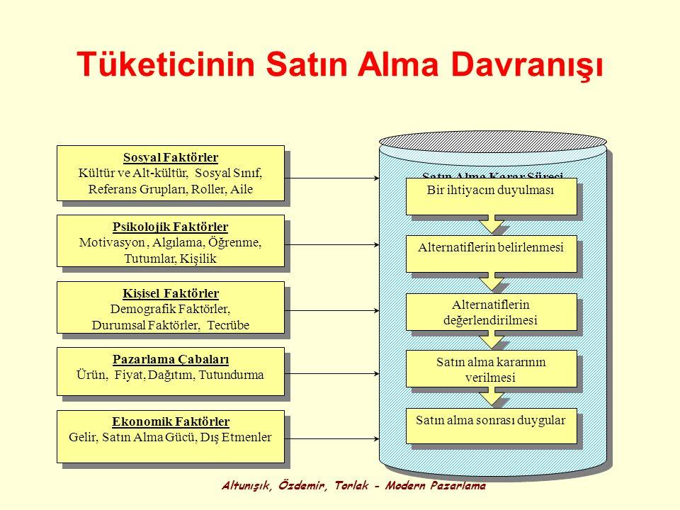 Altunışık, Özdemir, Torlak - Modern Pazarlama Sosyal Faktörler Kültür ve Alt-kültür, Sosyal Sınıf, Referans Grupları, Roller, Aile Sosyal Faktörler Kü