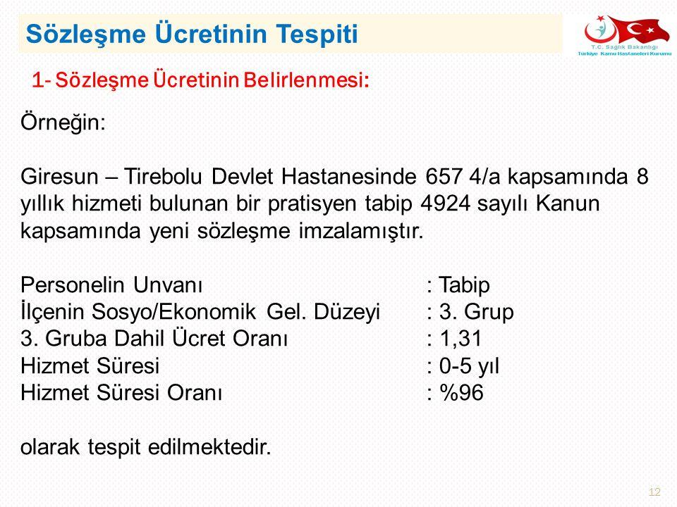 1- Sözleşme Ücretinin Belirlenmesi: 13 Sözleşme Ücretinin Tespiti Unvan 657 4/B Tavan Ücret (Ocak- 2015) Sosyo- Ekonomik Gelişmişlik Grubu (Tirebolu) 3.