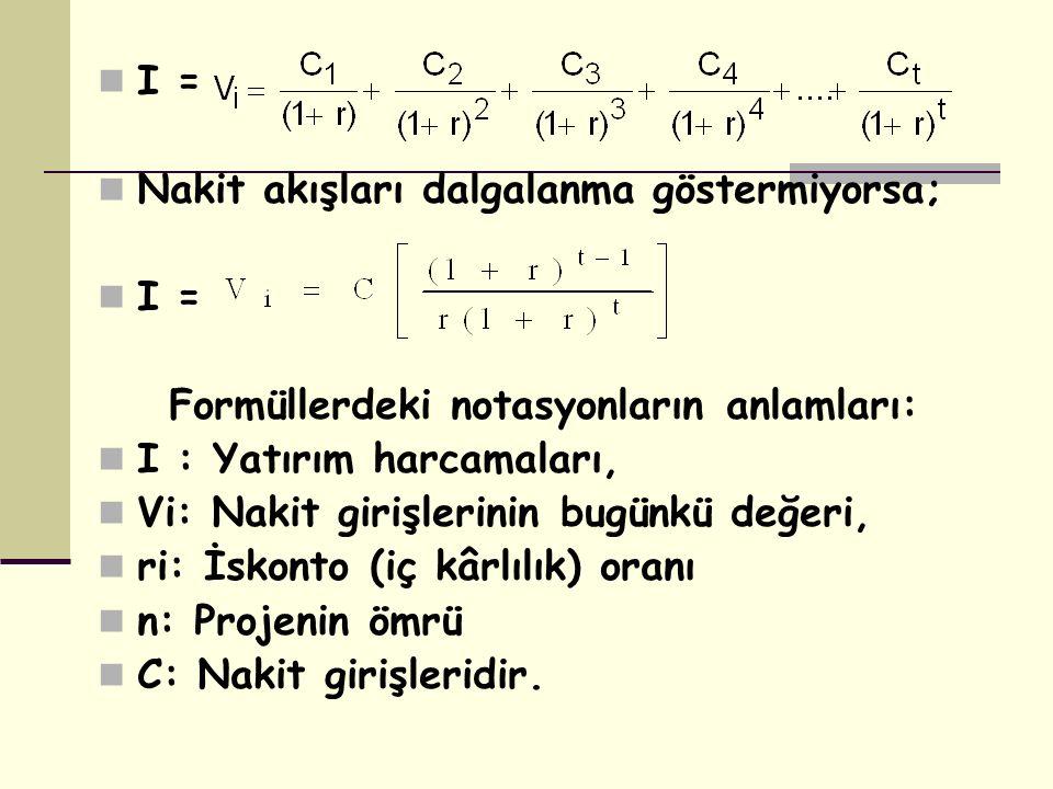 I = Nakit akışları dalgalanma göstermiyorsa; I = Formüllerdeki notasyonların anlamları: I : Yatırım harcamaları, Vi: Nakit girişlerinin bugünkü değeri