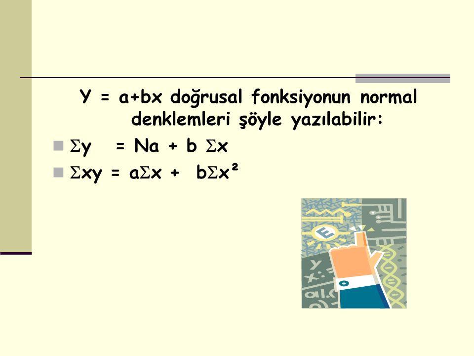 Y = a+bx doğrusal fonksiyonun normal denklemleri şöyle yazılabilir:  y = Na + b  x  xy = a  x + b  x²