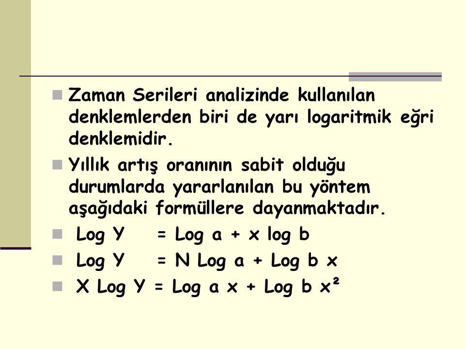 Zaman Serileri analizinde kullanılan denklemlerden biri de yarı logaritmik eğri denklemidir. Yıllık artış oranının sabit olduğu durumlarda yararlanıla