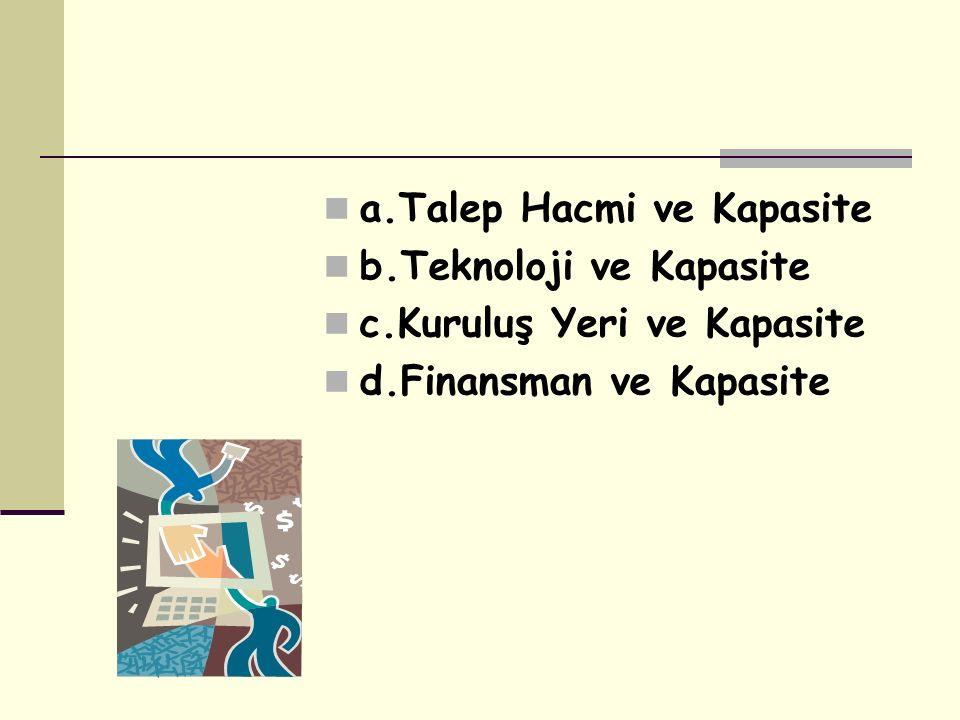 a.Talep Hacmi ve Kapasite b.Teknoloji ve Kapasite c.Kuruluş Yeri ve Kapasite d.Finansman ve Kapasite