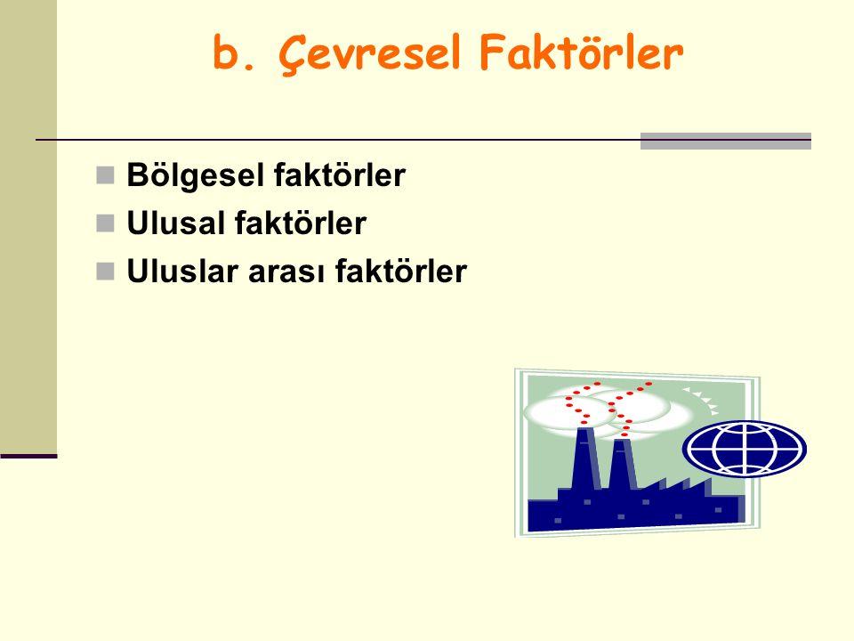 b. Çevresel Faktörler Bölgesel faktörler Ulusal faktörler Uluslar arası faktörler