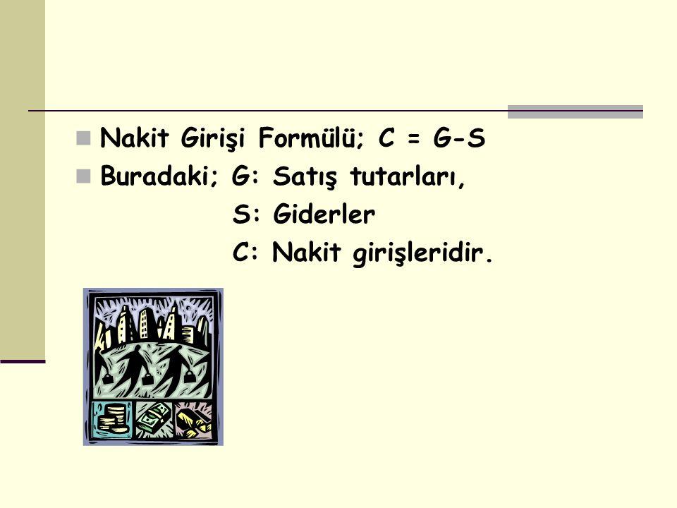 Nakit Girişi Formülü; C = G-S Buradaki; G: Satış tutarları, S: Giderler C: Nakit girişleridir.