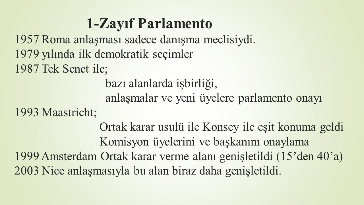 1-Zayıf Parlamento 1957 Roma anlaşması sadece danışma meclisiydi. 1979 yılında ilk demokratik seçimler 1987 Tek Senet ile; bazı alanlarda işbirliği, a