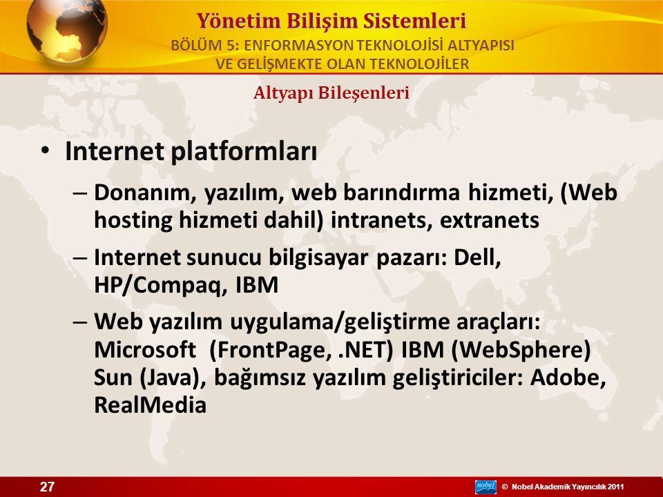 © Nobel Akademik Yayıncılık 2011 Yönetim Bilişim Sistemleri Internet platformları – Donanım, yazılım, web barındırma hizmeti, (Web hosting hizmeti dah