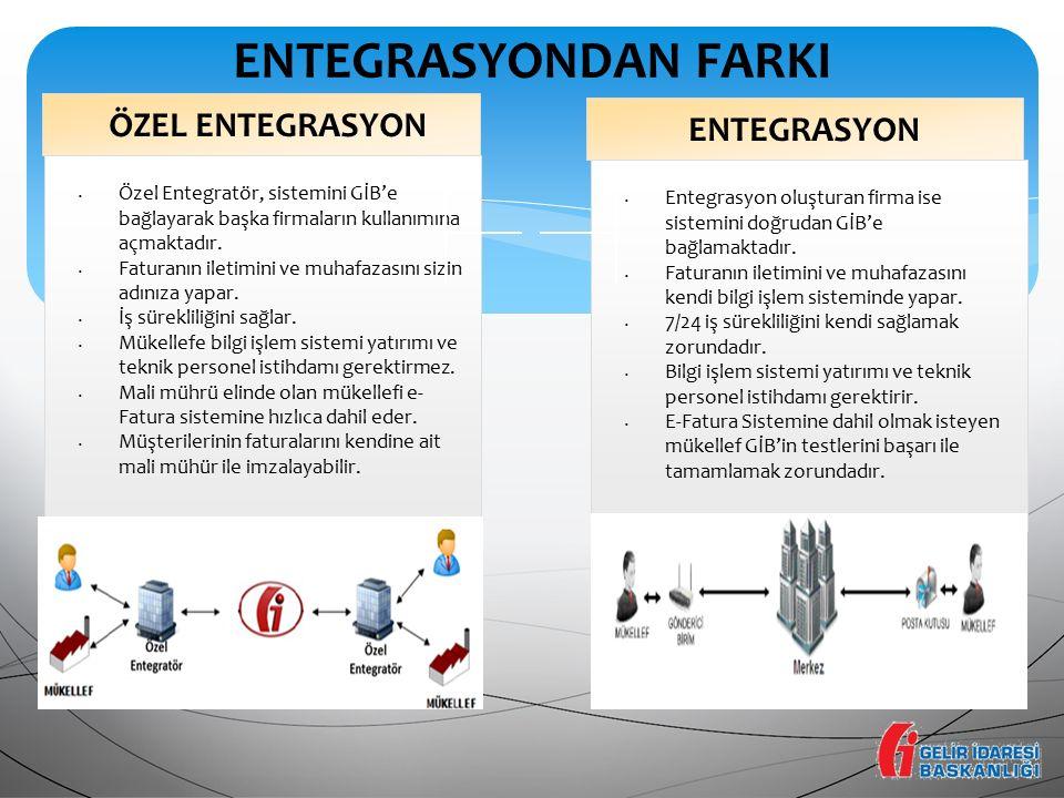 ENTEGRASYON ÖZEL ENTEGRASYON Entegrasyon oluşturan firma ise sistemini doğrudan GİB'e bağlamaktadır. Faturanın iletimini ve muhafazasını kendi bilgi i