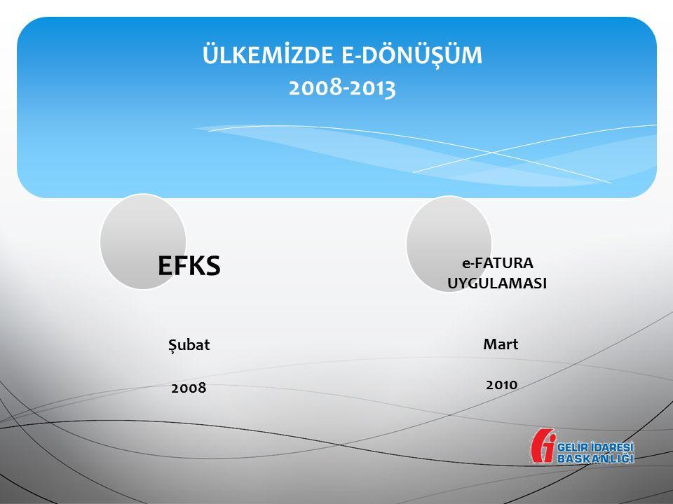 ÜLKEMİZDE E-DÖNÜŞÜM 2008-2013 EFKS e-FATURA UYGULAMASI 2008 2010 Şubat Mart