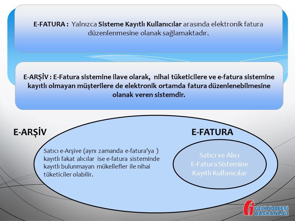 E-FATURA : Yalnızca Sisteme Kayıtlı Kullanıcılar arasında elektronik fatura düzenlenmesine olanak sağlamaktadır. E-ARŞİV : E-Fatura sistemine ilave ol