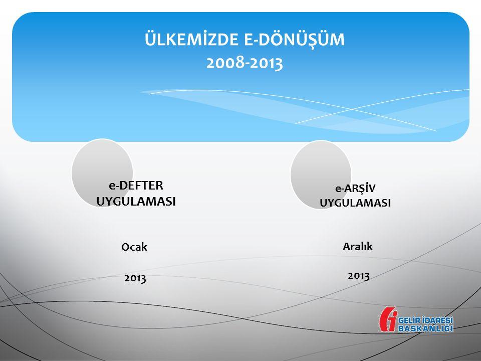 ÜLKEMİZDE E-DÖNÜŞÜM 2008-2013 e-DEFTER UYGULAMASI e-ARŞİV UYGULAMASI 2013 Ocak Aralık