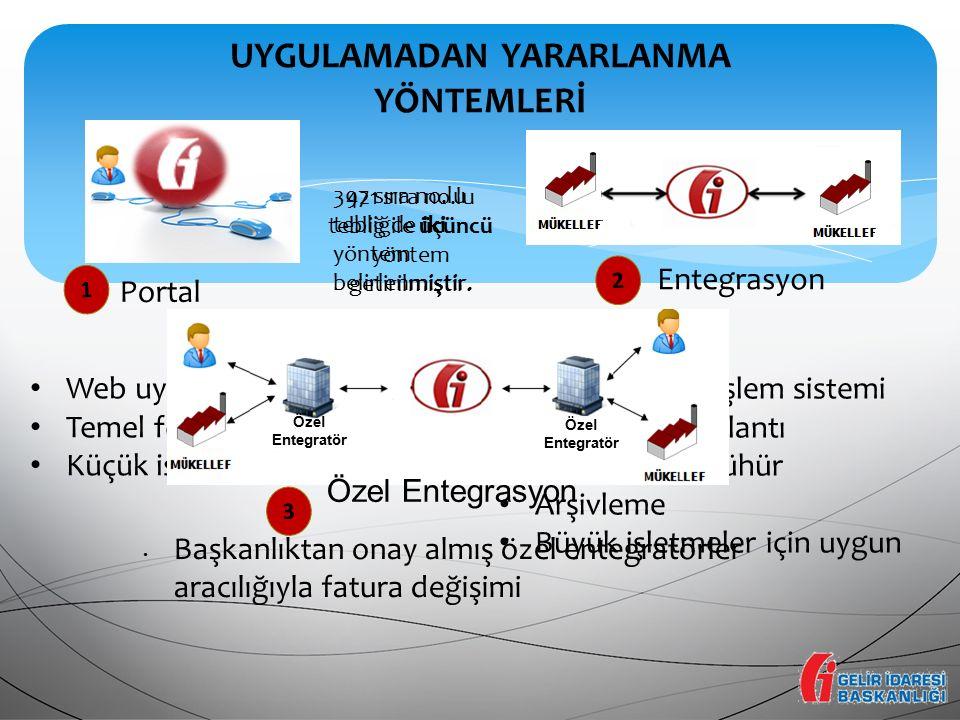 UYGULAMADAN YARARLANMA YÖNTEMLERİ Web uygulaması Temel fonksiyonlar Küçük işletmeler için uygun 1 Gelişmiş bilgi işlem sistemi Doğrudan bağlantı E-imz