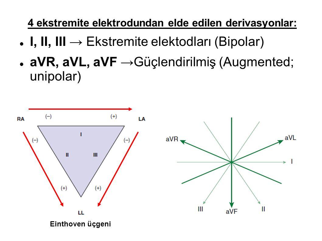4 ekstremite elektrodundan elde edilen derivasyonlar: I, II, III → Ekstremite elektodları (Bipolar) aVR, aVL, aVF →Güçlendirilmiş (Augmented; unipolar