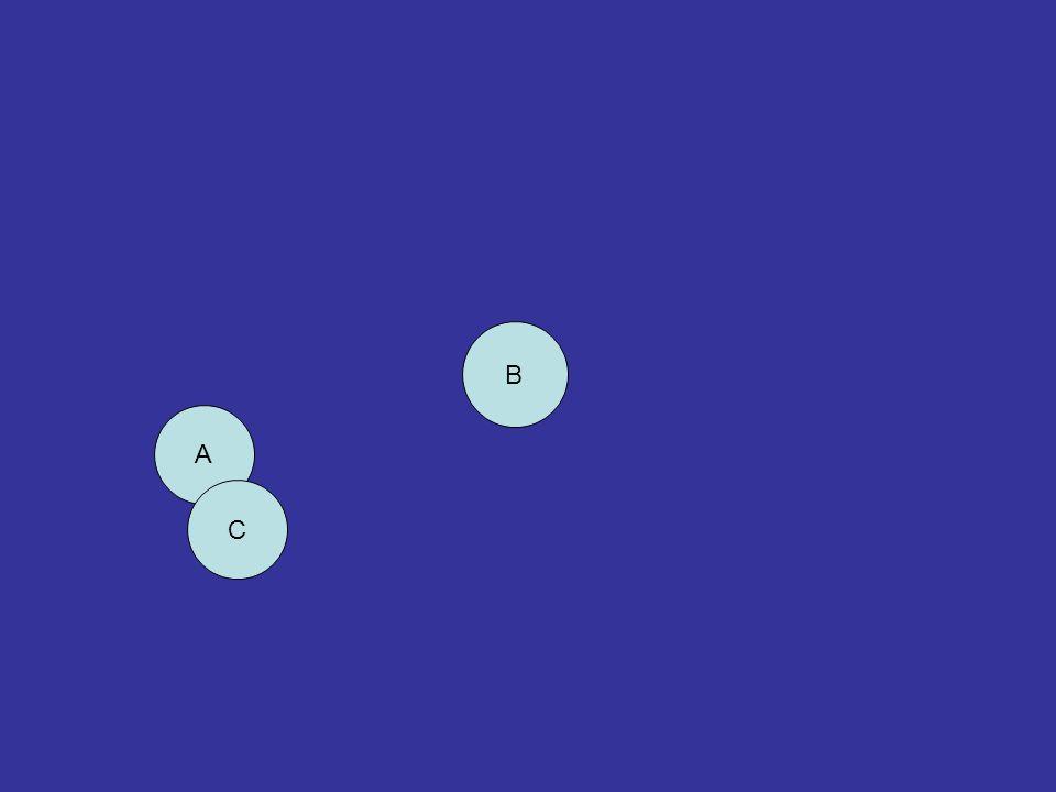 1.Slayttaki A;B;C şekillerinin hareket durumlarını dikkate alırsak, aşağıdaki eşleştirmelerden hangisi doğru olur.