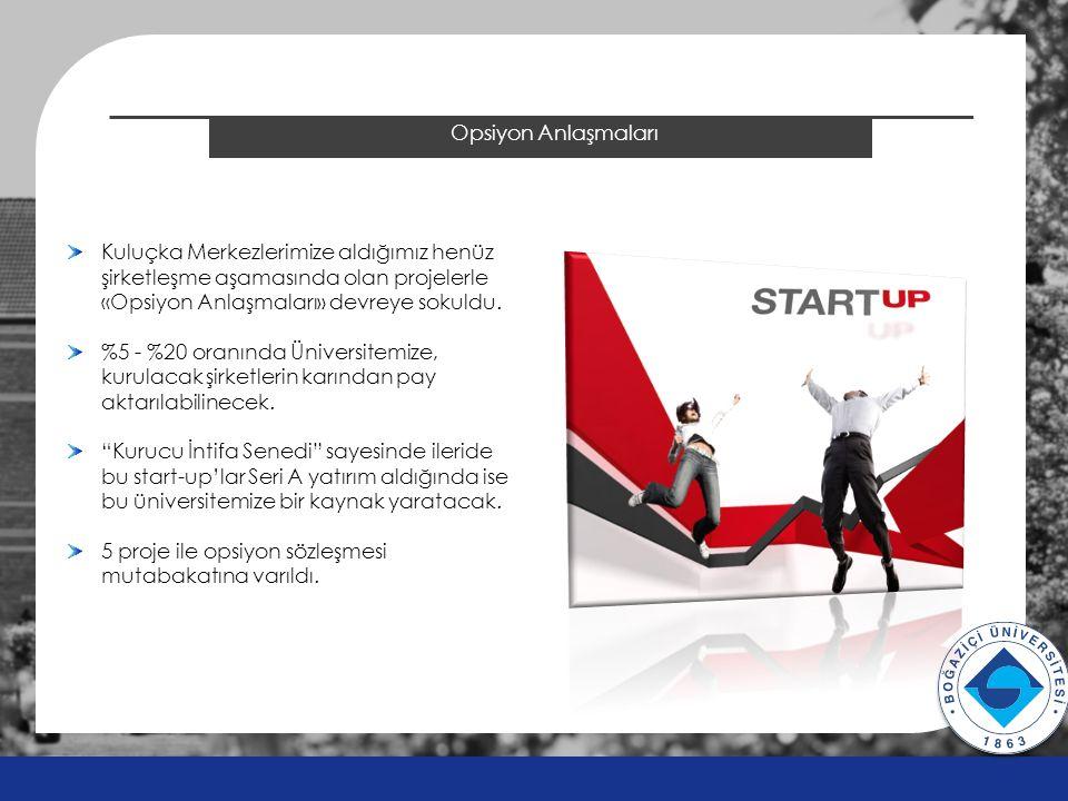 2014 ÖSYS Sonuçları Opsiyon Anlaşmaları v v Kuluçka Merkezlerimize aldığımız henüz şirketleşme aşamasında olan projelerle «Opsiyon Anlaşmaları» devrey