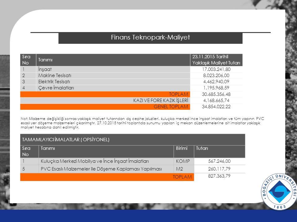 2014 ÖSYS Sonuçları Finans Teknopark-Maliyet Sıra No Tanımı 23.11.2015 Tarihli Yaklaşık Maliyet Tutarı 1İnşaat17.003.241,80 2Makine Tesisatı8.023.206,00 3Elektrik Tesisatı4.462.940,09 4Çevre İmalatları1.195.968,59 TOPLAM30.685.356,48 KAZI VE FORE KAZIK İŞLERİ4.168.665,74 GENEL TOPLAM34.854.022,22 TAMAMLAYICI İMALATLAR ( OPSİYONEL) Sıra No TanımıBirimiTutarı 1Kuluçka Merkezi Mobilya ve İnce İnşaat İmalatlarıKOMP567.246,00 5PVC Esaslı Malzemeler ile Döşeme Kaplaması YapılmasıM2260.117,79 TOPLAM 827.363,79 Not: Malzeme değişikliği sonrası yaklaşık maliyet tutarından dış cephe jaluzileri, kuluçka merkezi ince inşaat imalatları ve tüm yapının PVC esaslı yer döşeme malzemeleri çıkarılmıştır.
