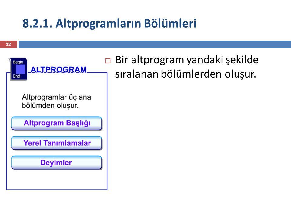 8.2.1. Altprogramların Bölümleri 12  Bir altprogram yandaki şekilde sıralanan bölümlerden oluşur.