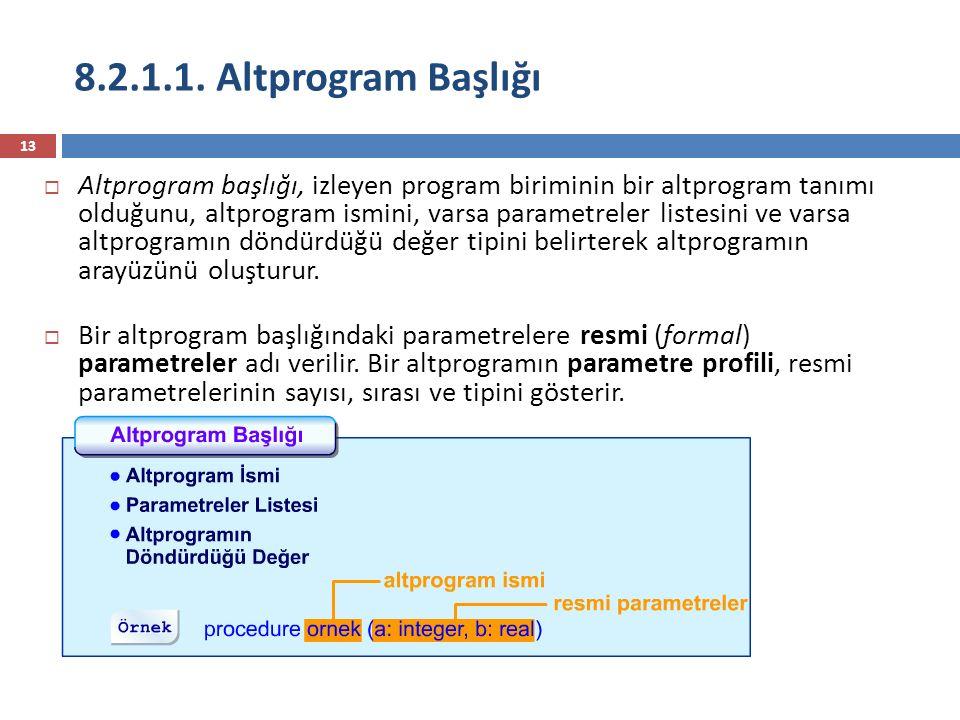 8.2.1.1. Altprogram Başlığı 13  Altprogram başlığı, izleyen program biriminin bir altprogram tanımı olduğunu, altprogram ismini, varsa parametreler l