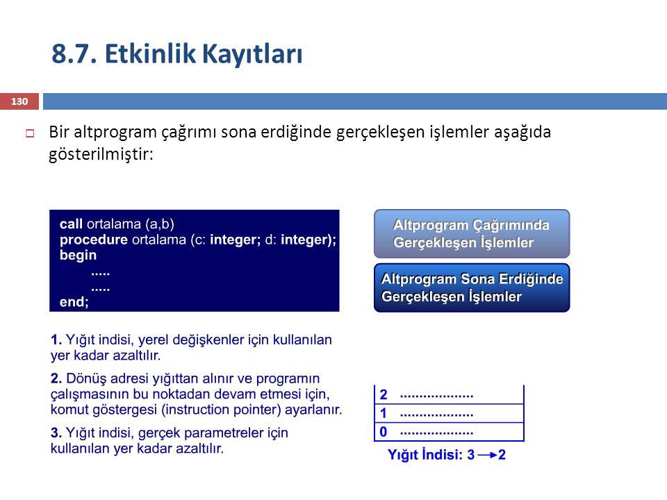 8.7. Etkinlik Kayıtları 130  Bir altprogram çağrımı sona erdiğinde gerçekleşen işlemler aşağıda gösterilmiştir: