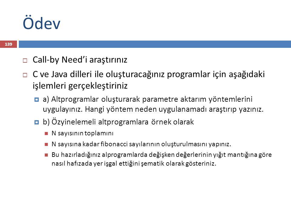 Ödev  Call-by Need'i araştırınız  C ve Java dilleri ile oluşturacağınız programlar için aşağıdaki işlemleri gerçekleştiriniz  a) Altprogramlar oluş