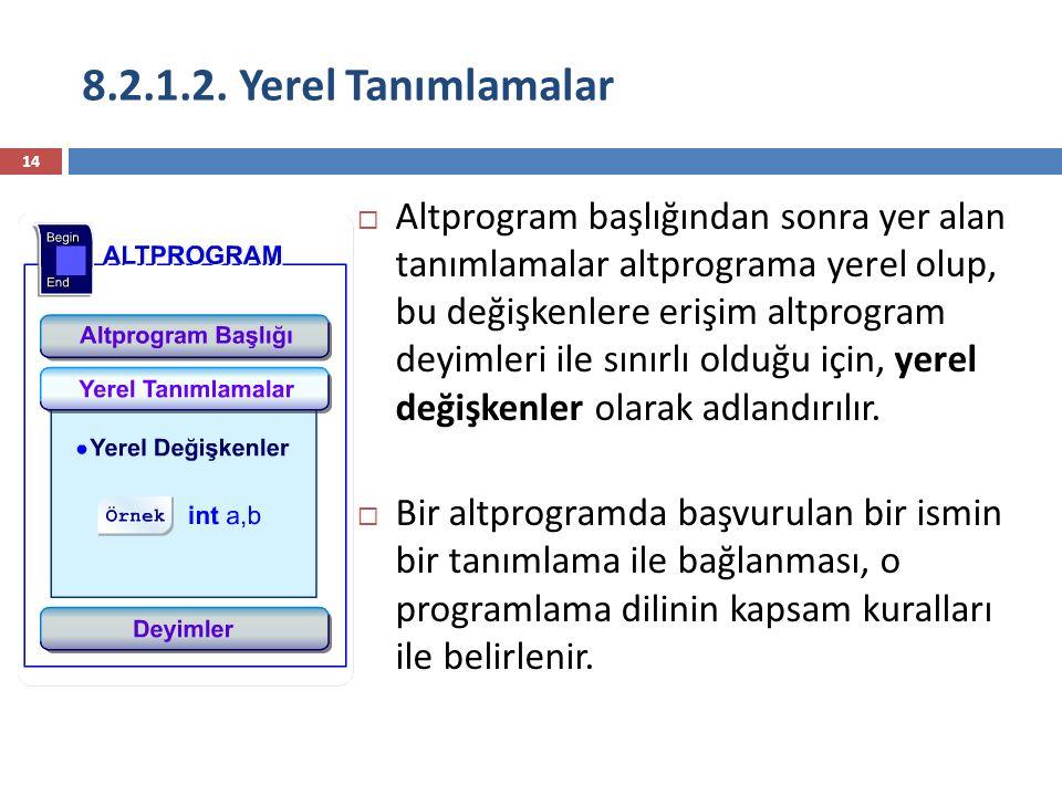 8.2.1.2. Yerel Tanımlamalar 14  Altprogram başlığından sonra yer alan tanımlamalar altprograma yerel olup, bu değişkenlere erişim altprogram deyimler