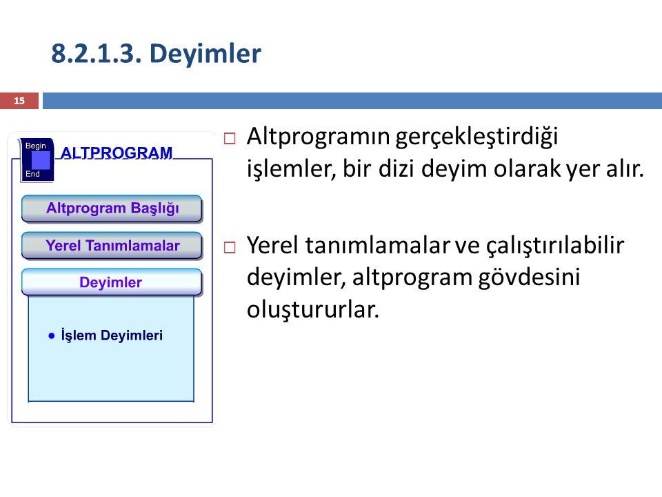 8.2.1.3. Deyimler 15  Altprogramın gerçekleştirdiği işlemler, bir dizi deyim olarak yer alır.  Yerel tanımlamalar ve çalıştırılabilir deyimler, altp