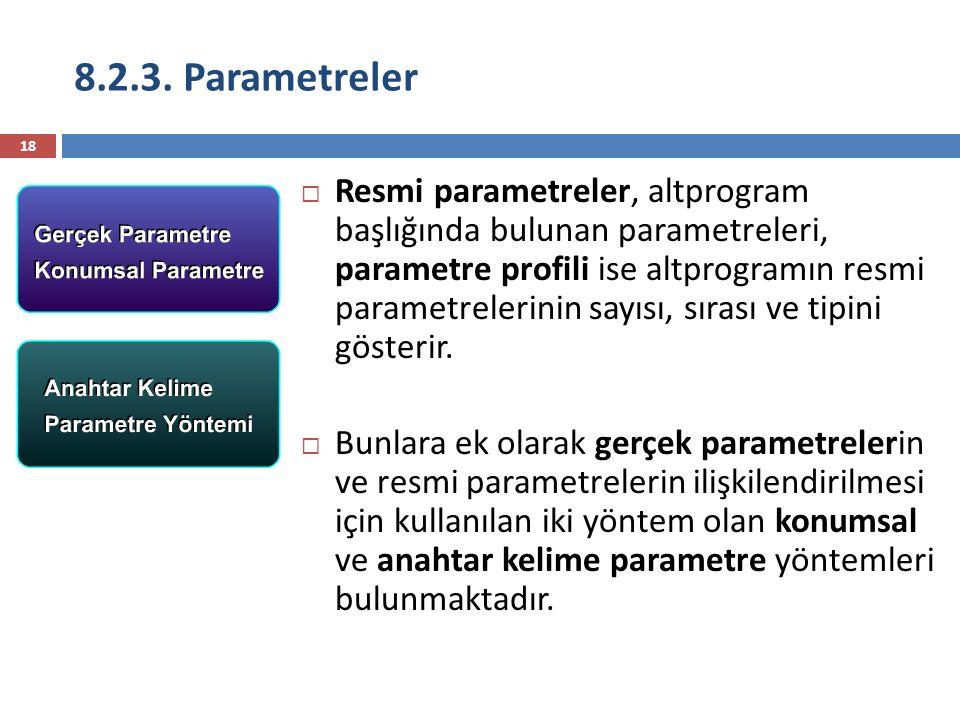 8.2.3. Parametreler 18  Resmi parametreler, altprogram başlığında bulunan parametreleri, parametre profili ise altprogramın resmi parametrelerinin sa