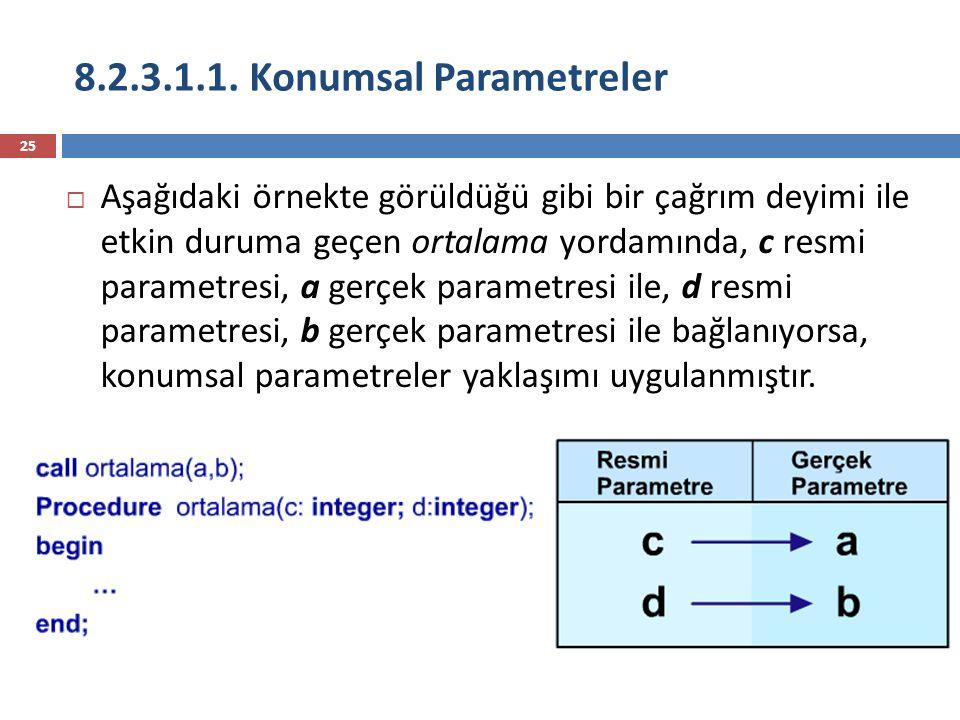 8.2.3.1.1. Konumsal Parametreler 25  Aşağıdaki örnekte görüldüğü gibi bir çağrım deyimi ile etkin duruma geçen ortalama yordamında, c resmi parametre