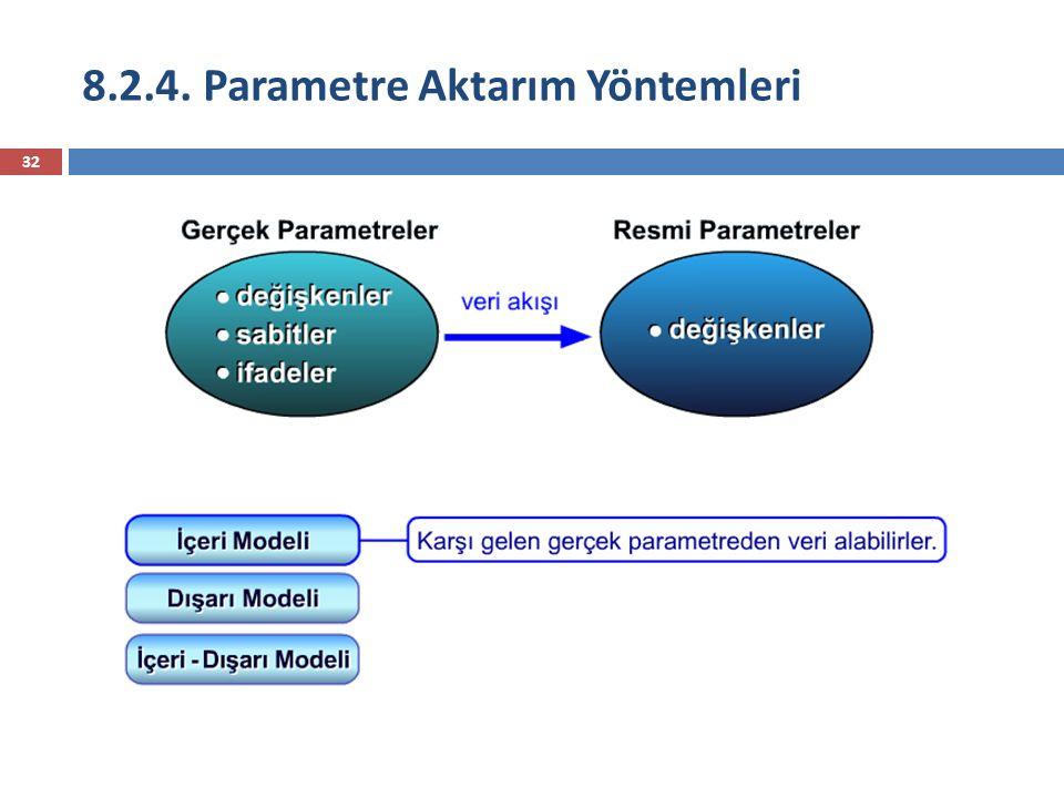 8.2.4. Parametre Aktarım Yöntemleri 32