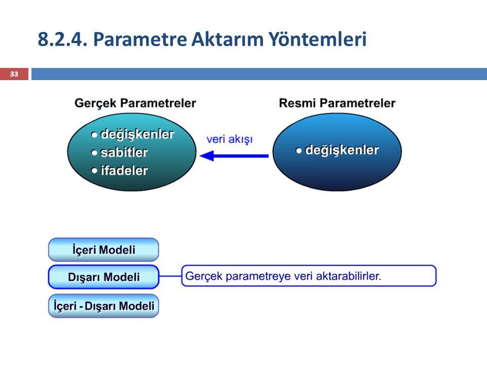 8.2.4. Parametre Aktarım Yöntemleri 33
