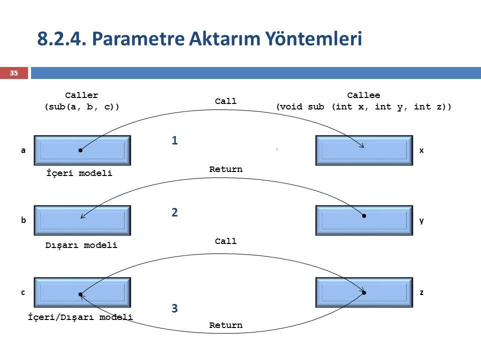 35 Caller (sub(a, b, c)) İçeri modeli Dışarı modeli İçeri/Dışarı modeli a b c x y z Callee (void sub (int x, int y, int z)) 1 2 3 Return Call Return 8
