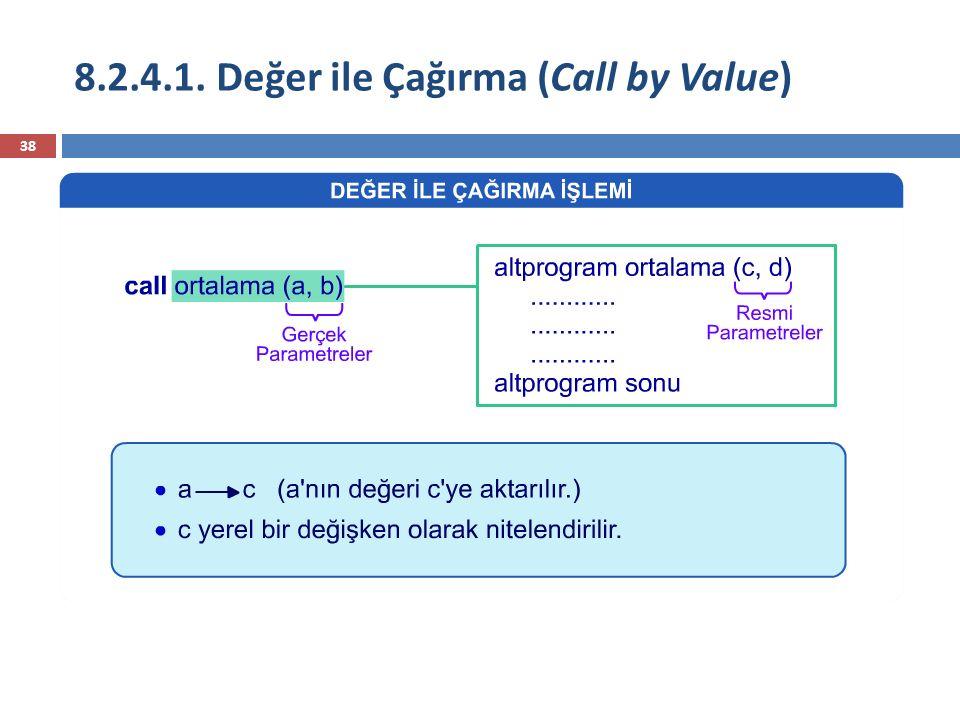 8.2.4.1. Değer ile Çağırma (Call by Value) 38